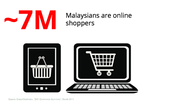 online-shoppers-1